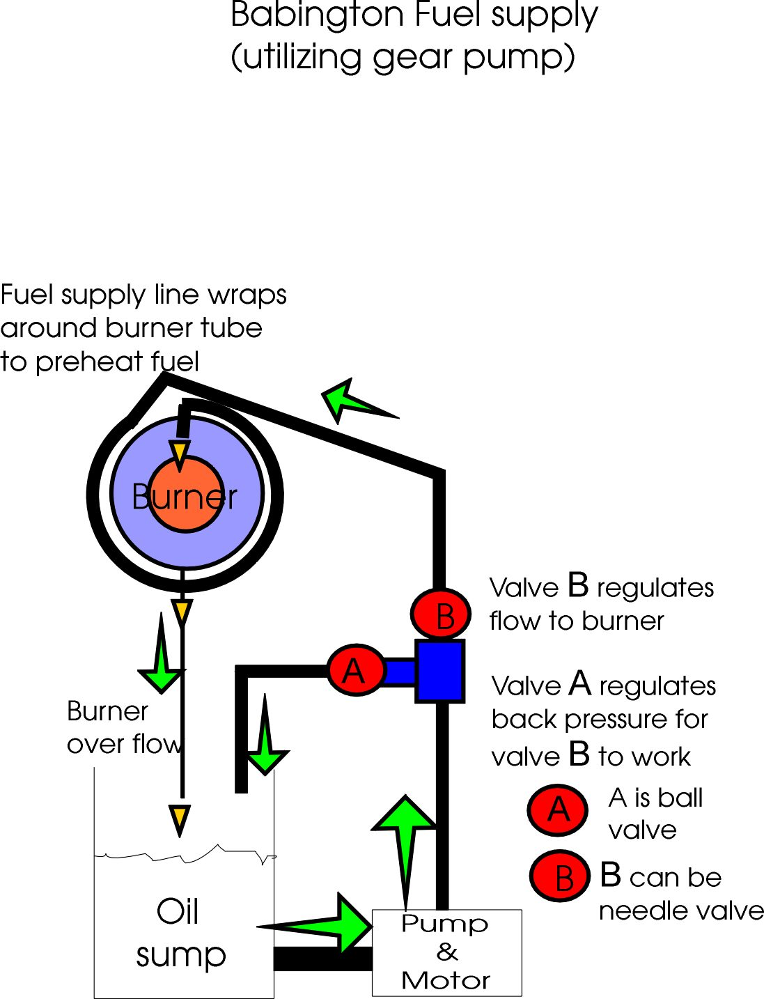 Fuel_supply laars boilers wiring diagrams laars mighty therm wiring diagram laars mighty therm wiring diagram at aneh.co
